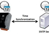 How to Solve Time Synchronization clock Problem in Computer [howpk.com]