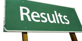 2nd year Intermediate Part 2 Result 2017 of all BISE Boards [howpk.com]