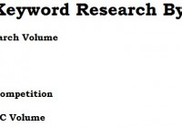 How to do Proper long tail Keyword Research for fast ranking results in 2014 [howpk.com]