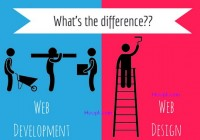 Difference Between Web Development and Designing [howpk.com]