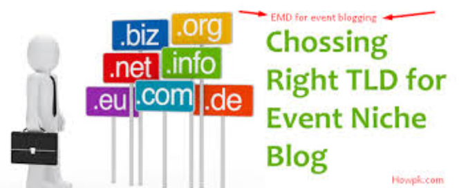 EMD and TLD while selecting event for event blogging [howpk.com]