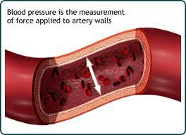 How to Control High Blood Pressure - Hypertension [howpk.com]